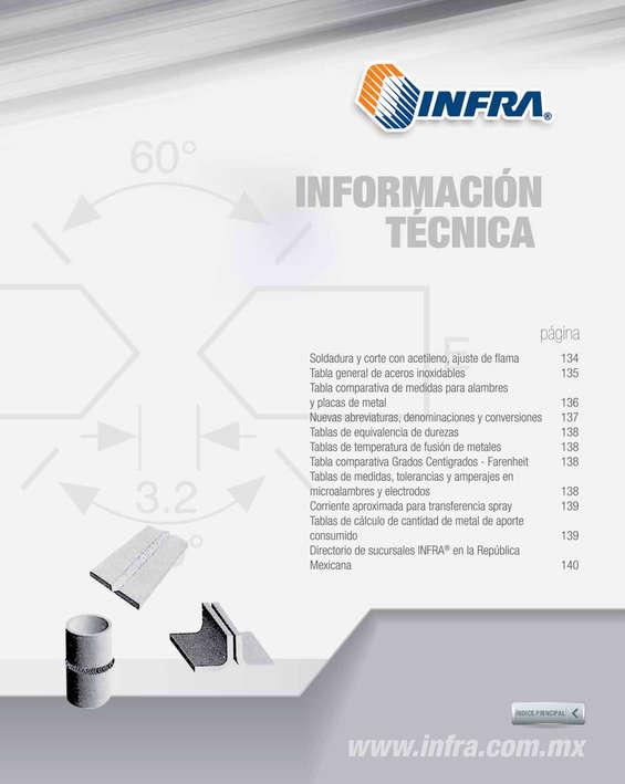 Ofertas de Infra, Información Técnica