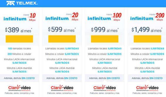 Ofertas de Telmex, Paquetes
