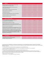 Ofertas de Honda, Ficha técnica Accord