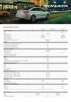 Ofertas de Hyundai, Ficha Técnica Sonata