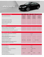 Ofertas de Honda, Accord 2017