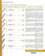Ofertas de Infra, Catálogo 2017